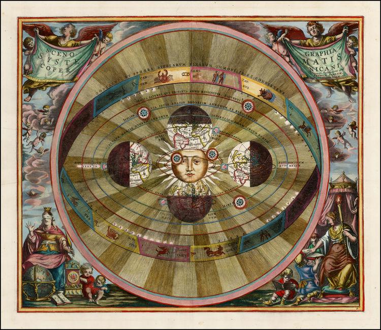 Scenographia Systematis Copernicani - astrologia